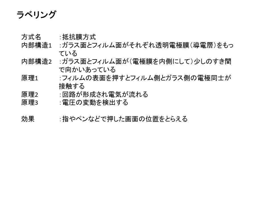 0416 touchpanel p2